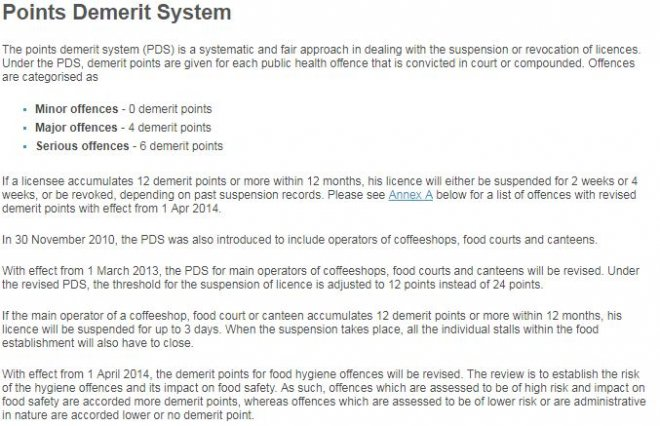 Points demerit system