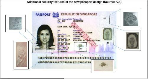 Additional security features of Singapore passport