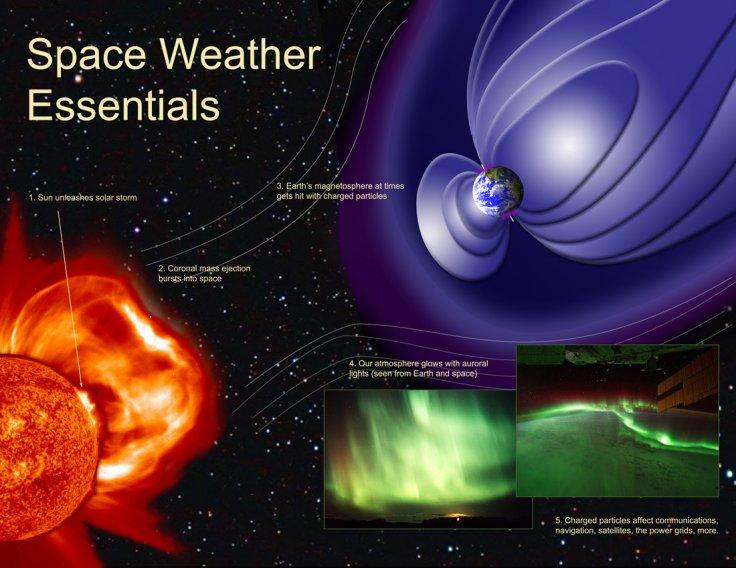 solar storm vs geomagnetic storm - photo #31