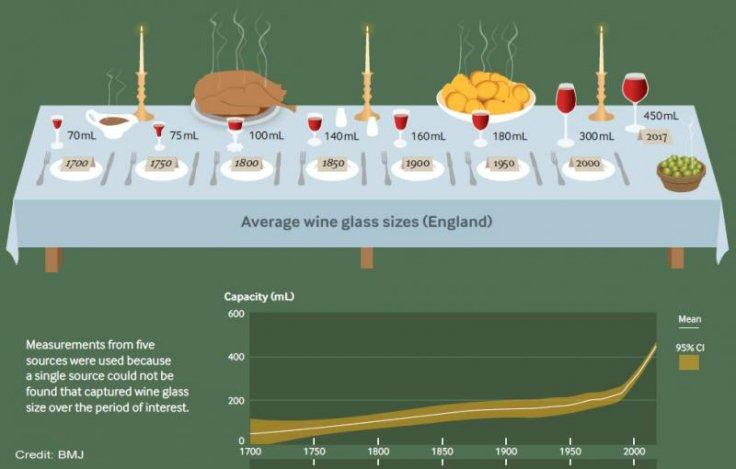 Wine info