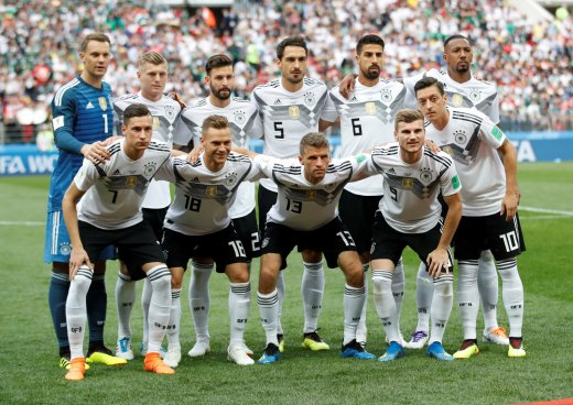 FIFA World Cup 2018 Germany squad