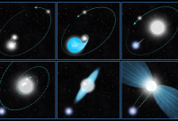 This six-panel graphic illustrates a possible scenario for the powerful blast seen 170 years ago from the star system Eta Carinae