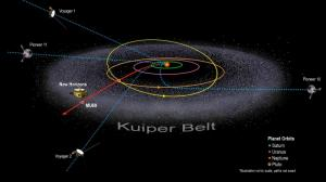 New Horizons is the fifth spacecraft to traverse the Kuiper Belt, but the first to conduct a scientific study of this mysterious region beyond Neptune