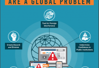 Deliberate Online Falsehood