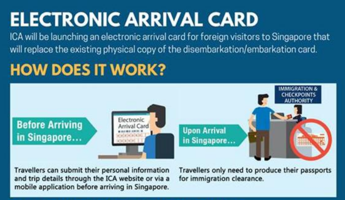 Electronic arrival cards