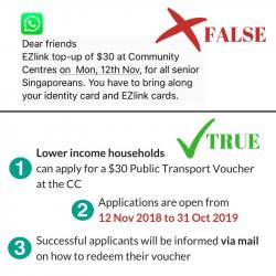 The image was labelled false, with MOT clarifying in its graphic that the vouchers are in fact for lower income households