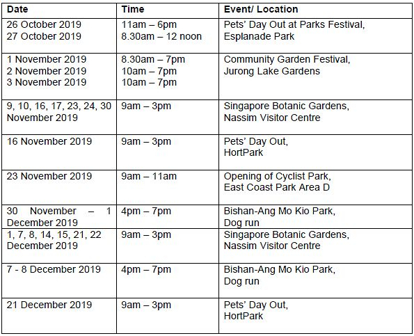 Schedule of roving exhibitions