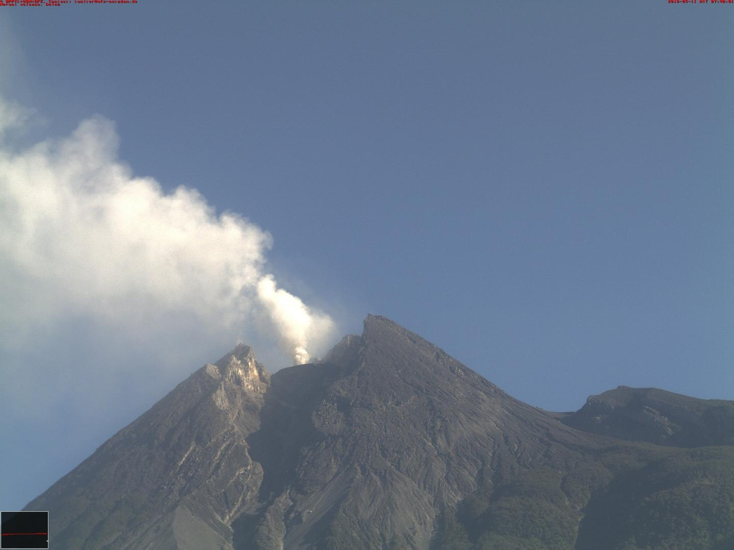 When will the next eruption take place? Indonesia's Mount Merapi provides clues - International Business Times, Singapore Edition