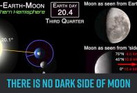there-is-no-dark-side-of-moon-former-nasa-scientist-busts-age-old-myth-through-his-animation