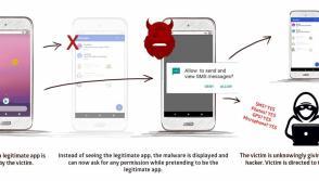 Strandhogg-Android-Promon