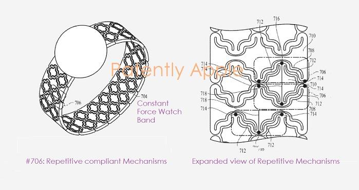 Apple Watchband patent