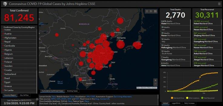 Coronavirus status as of 26 February, 2020