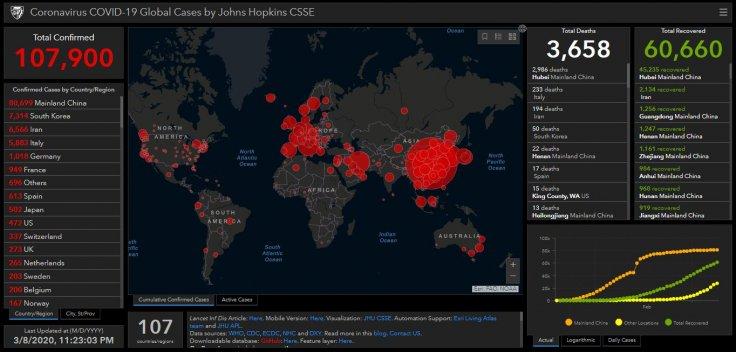 Coronavirus status as of 8 March, 2020