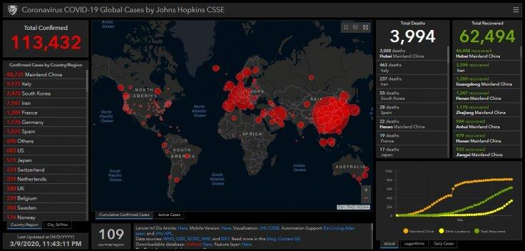 Coronavirus status as of 9 March, 2020