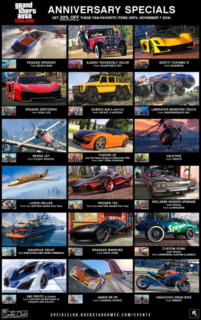 GTA Online Anniversary