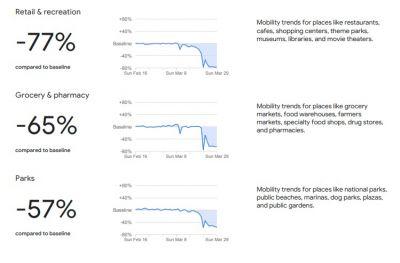 India data