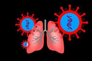 Coronavirus affecting the lungs