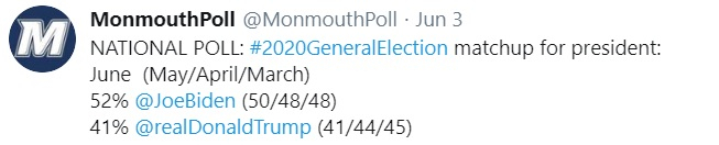 Monmouth poll