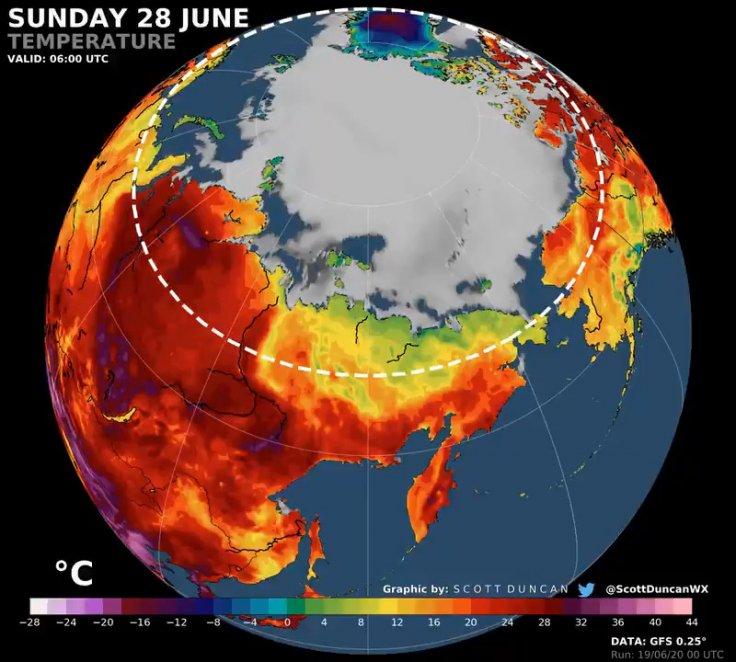 Arctic Circle Temperature