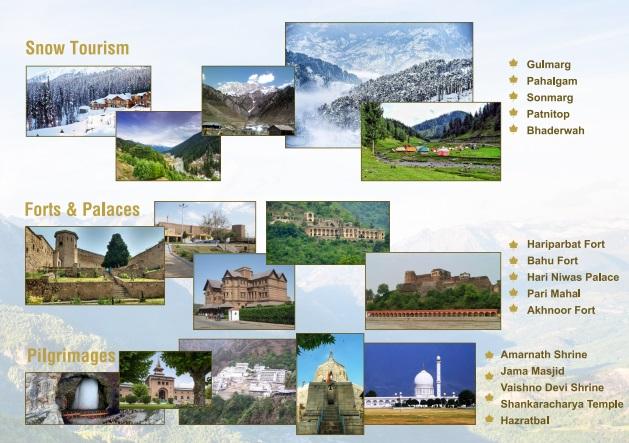 Kashmir Infrastructure