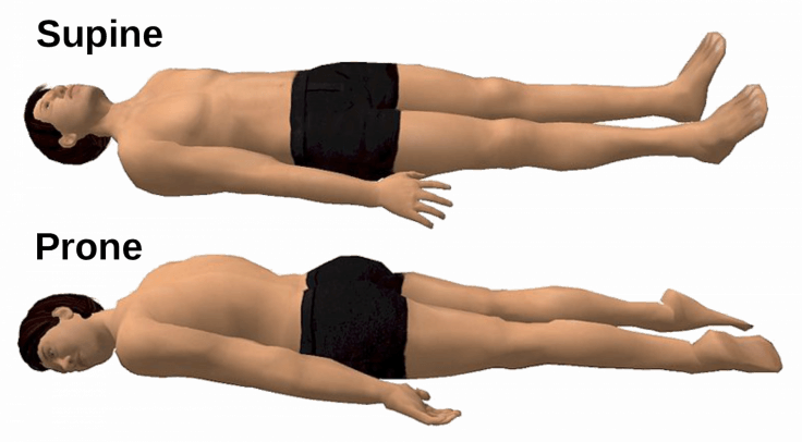 Supine position and prone position
