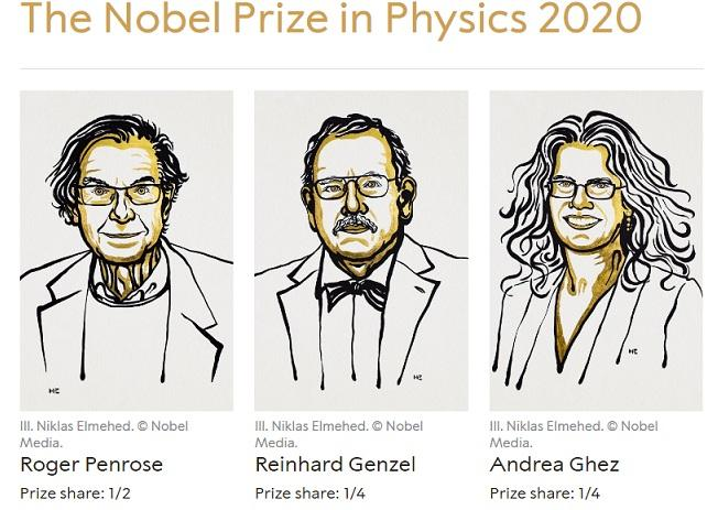 Nobel Physics 2020
