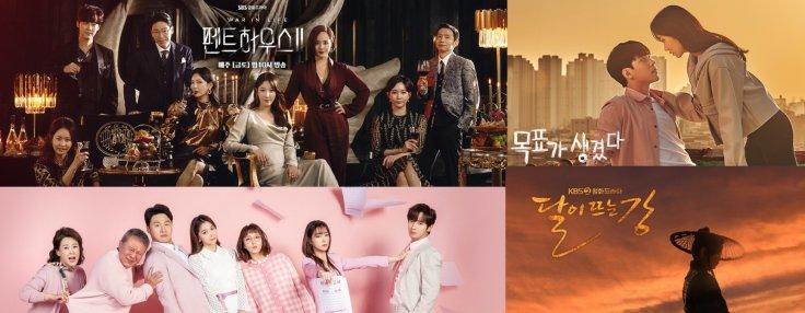 Korea Broadcasting Awards 2021