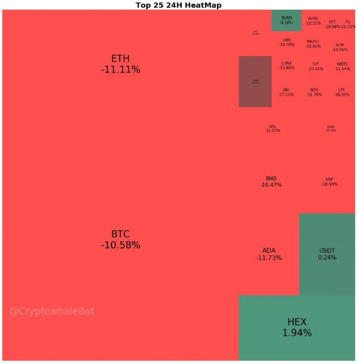 HEX trades in green during market crash