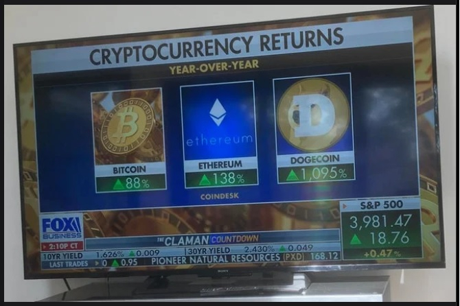 Fox News reports top 3 yoy cryptocurrencies