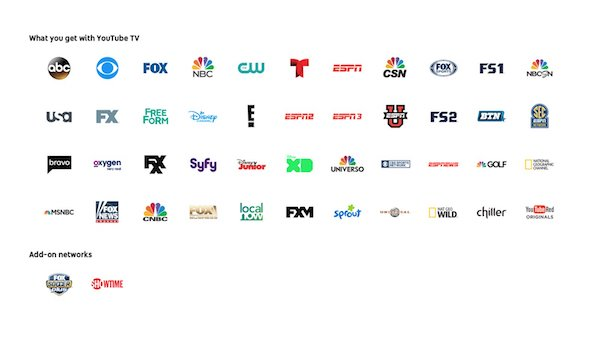 YouTube TV channels listing