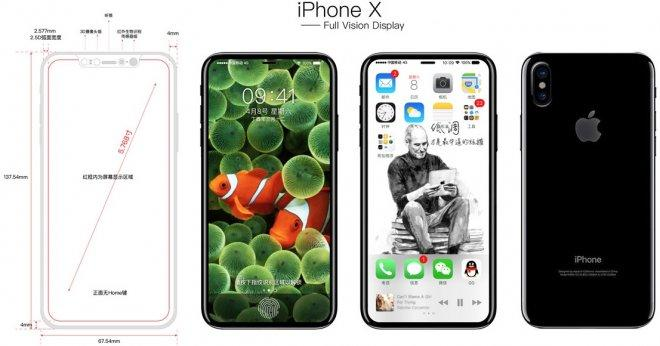 iPhone X aka OLED iPhone 8