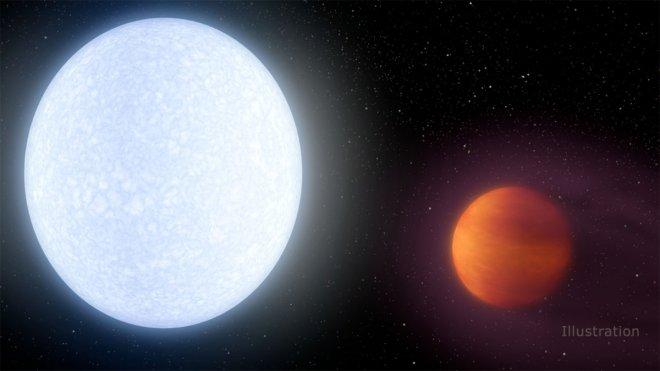 NASA discovers Jupiter- like hottest exoplanet